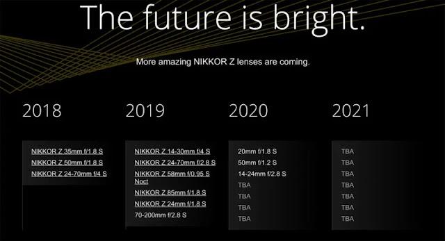 Nikon presenterà D780 e Nikkor Z 70-200mm f / 2.8 al CES di Las Vegas