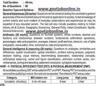 Exam Pattern and Syllabus for RPF Constable Ancillary Jobs Recruitment 2019.png