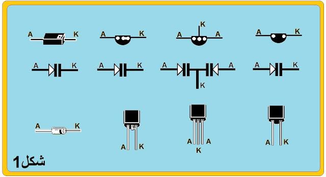 الدايود مهم جدا لانه بيستخدم كمكثف معتمدا على جهد الانحياز , صمام ثنائي فاراكتور د د 901 في Rovno من محلات ,