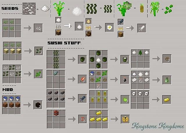 Minecraft Recettes Livre Mod 1 5 2 Stewsiwanka Cf