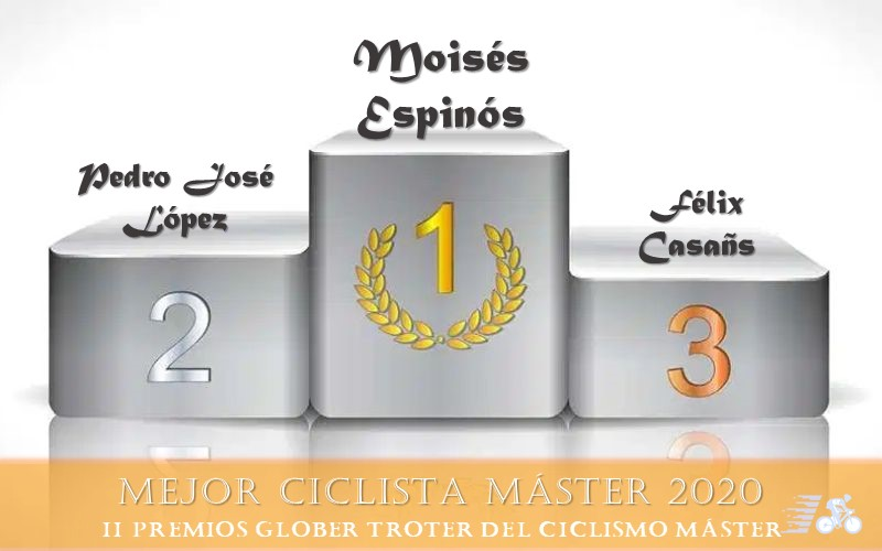 Premio y finalistas al Mejor Ciclista Máster 2020