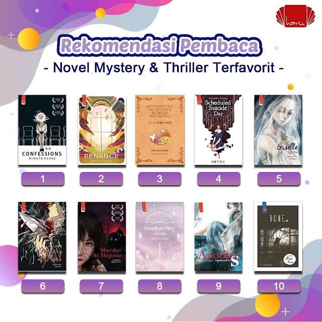 Rekomendasi pembaca penerbit haru