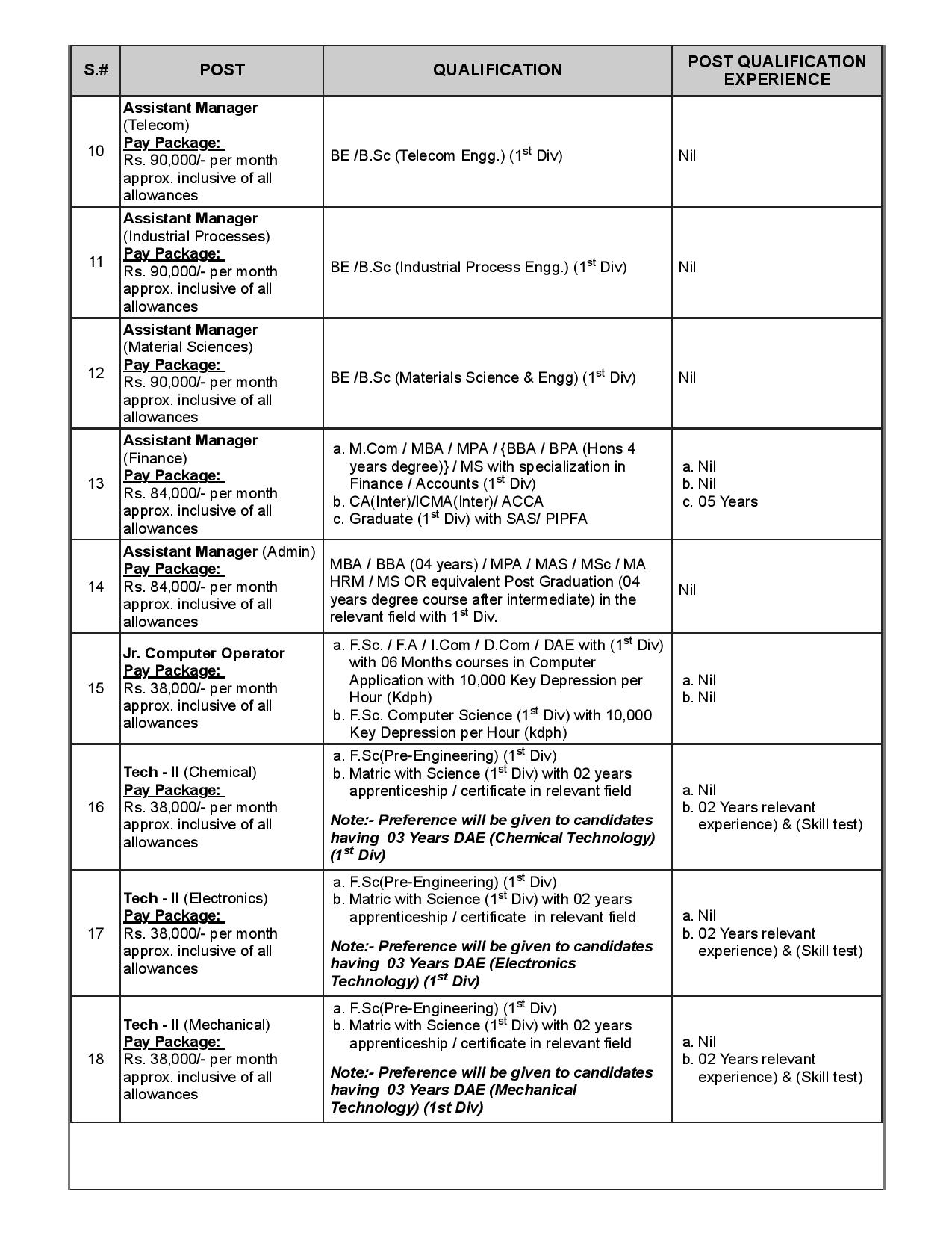 Public Sector Originations Jobs| NDC / NESCOM Online Apply| www.careerjobs1737.com | Jobs 2021