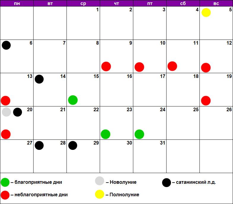 Лунный календарь для химической завивки июль 2020