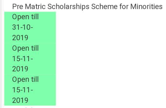 Pre metric scholarship has been extended upto 31october 2019