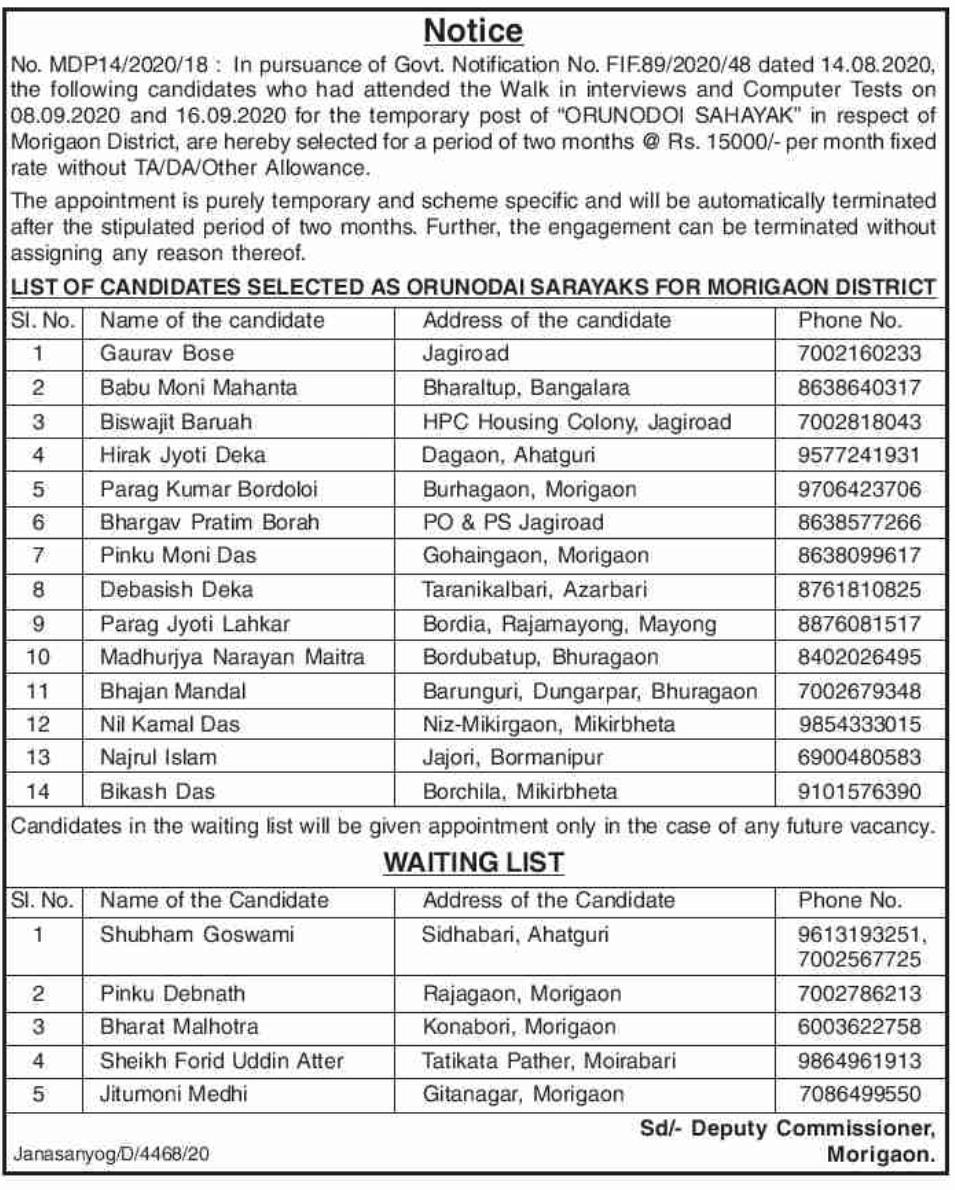 DC Morigaon, Orunodoi Sahayak Result 2020: List of Candidates