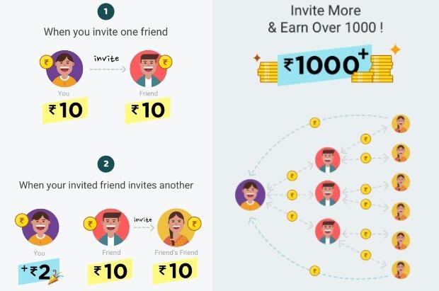true balance 2 tier invite system
