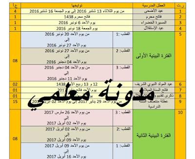 لائحة العطل حسب الأقطاب القطب 1 القطب 2 القطب 3 الموسم الدراسي 2016/2017