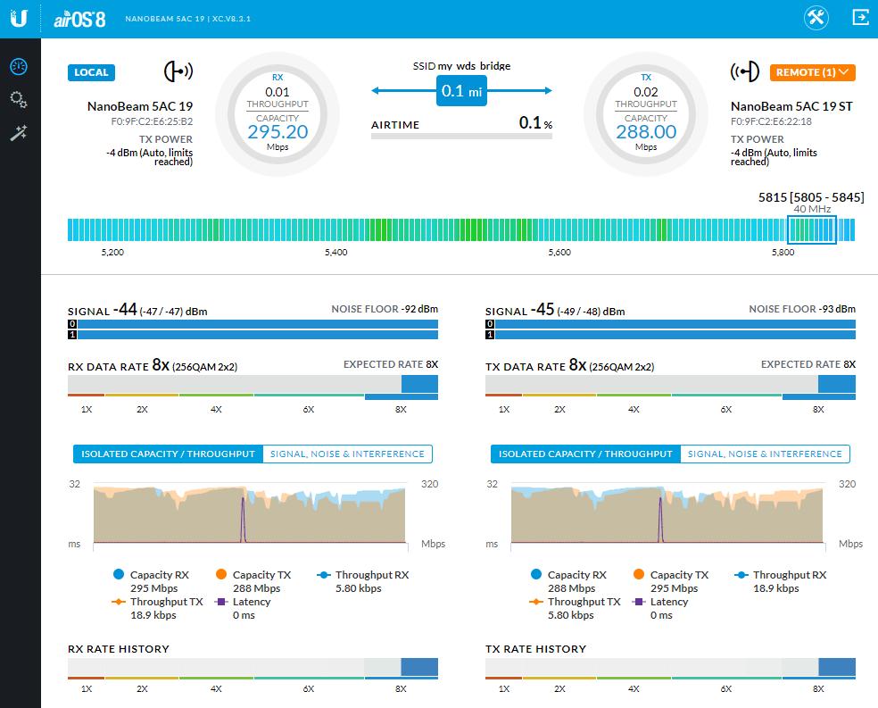 Go Wireless NZ Blog: How do you configure a transparent Ubiquiti