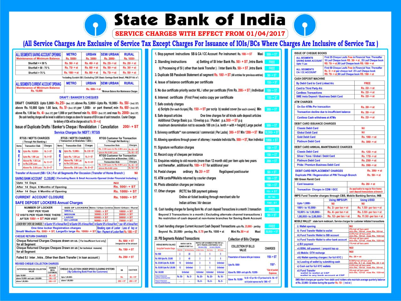 state bank of india clerical exams 2014