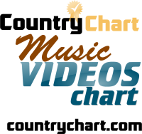 Music Video Chart for Country Music - Top 100 on iTunes