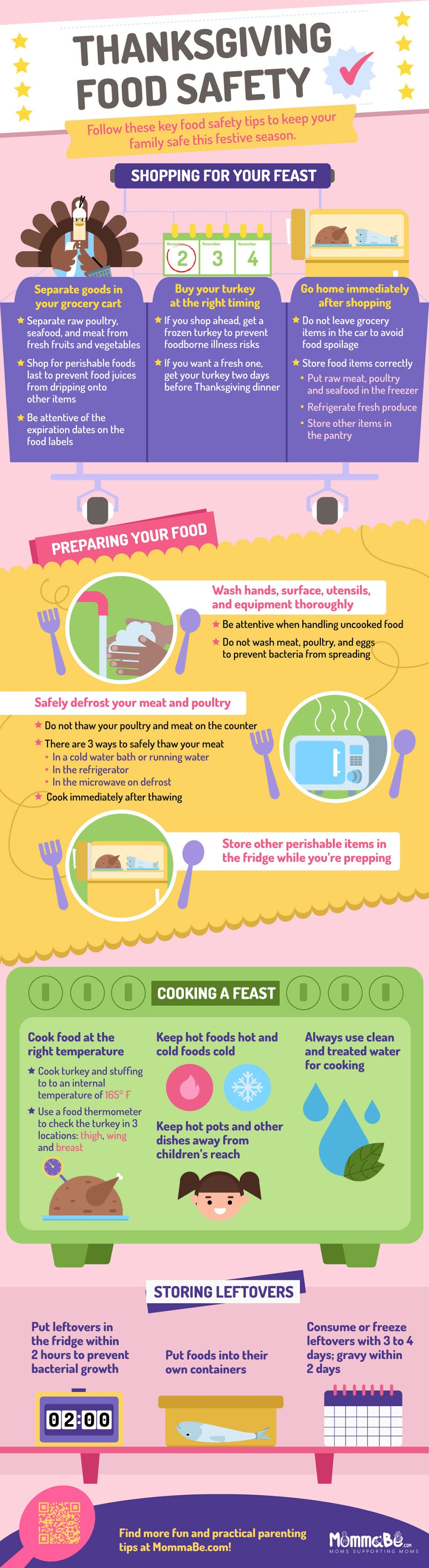 Thanksgiving Food Safety #infographic #Food #infographics #Food Safety