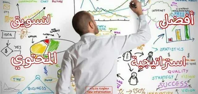 افضل استراتيجية تسويق محتوى فعال و نشره حول العالم