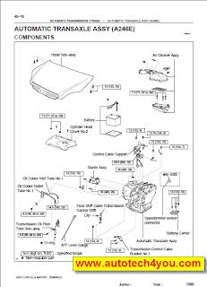 Toyota Matrix Service Manual 2003 Service Amp Spare Parts
