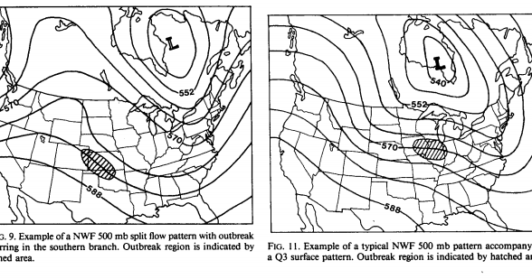 The Weather Centre: Long Range Outlook: Late February