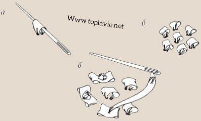 12 غرزة أساسية في تعلم الطرز بالشريط  - الصور توضحية