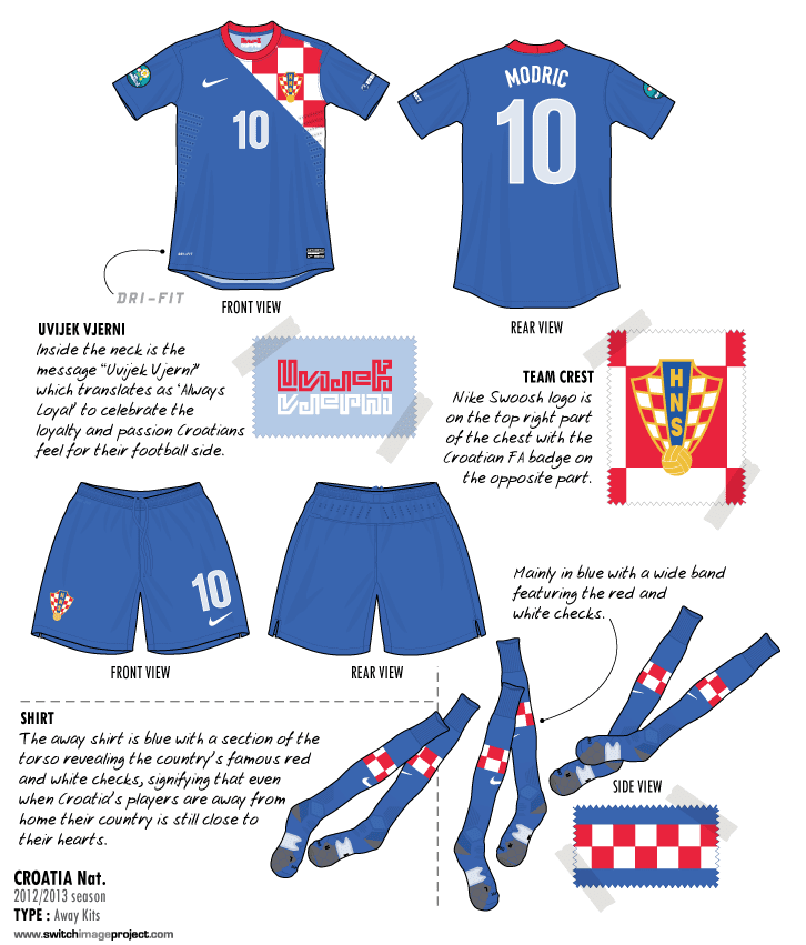 ac2e7e87dac Croatia s Away National Team Kit kit features the country s famous red and  white checks in an innovative