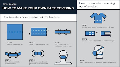 how to make a face covering from a bandana or t shirt