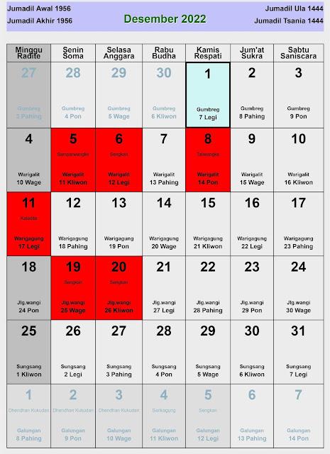 Kalender Jawa Desember 2022 Lengkap Hari Baik & Buruk