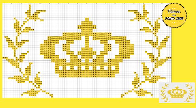 Gráfico de Coroa em Ponto Cruz