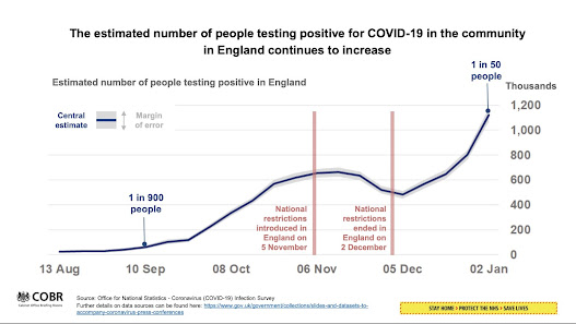 050120 COVID positive tests