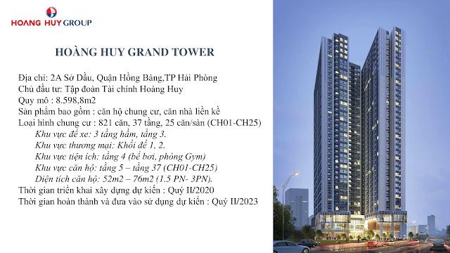 Tổng quan Hoàng Huy Grand Tower