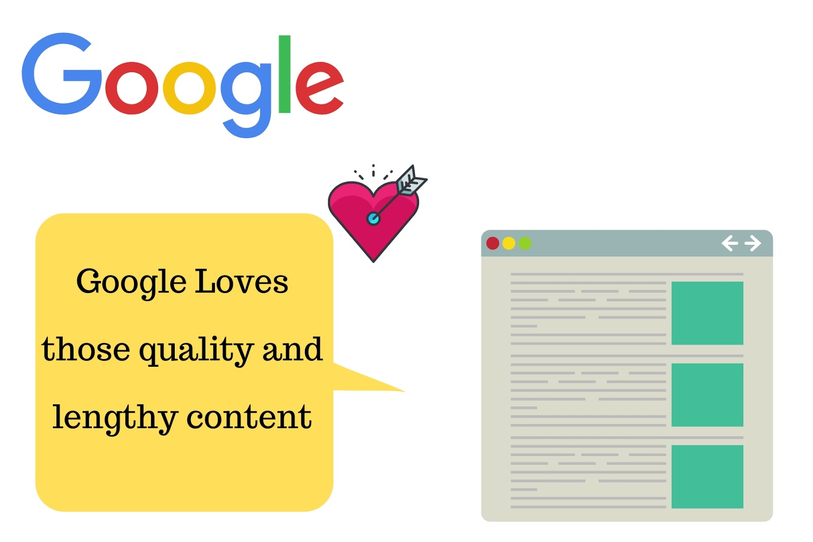 Google loves lengthy content