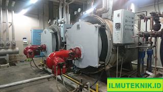 ILMU TEKNIK : Bagaimana Cara Melakukan Efisiensi Energi pada Boiler Komersial