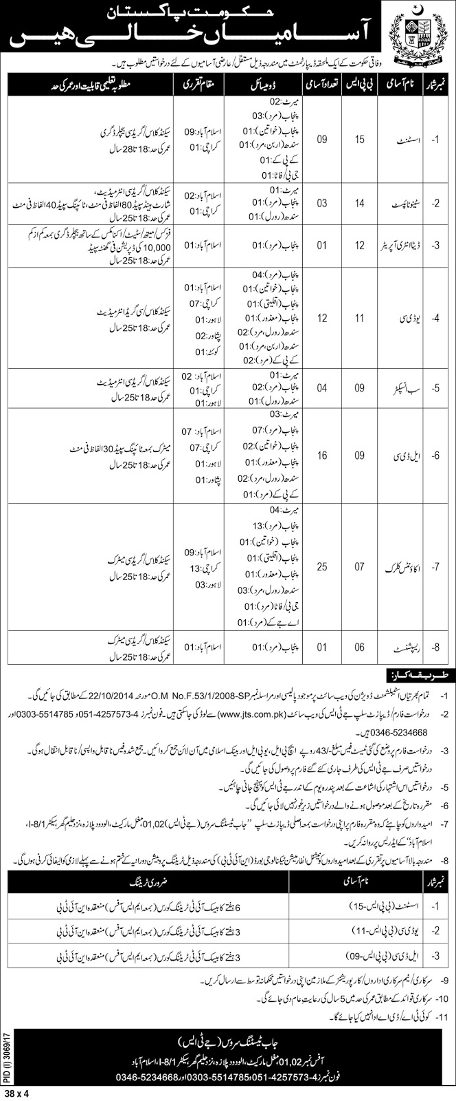 Federal Government Jobs in Pakistan 2018