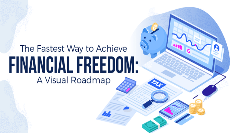 The Fastest Way to Achieve Financial Freedom: A Visual Roadmap #infographic