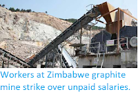 https://sciencythoughts.blogspot.com/2018/01/workers-at-zimbabwe-graphite-mine.html