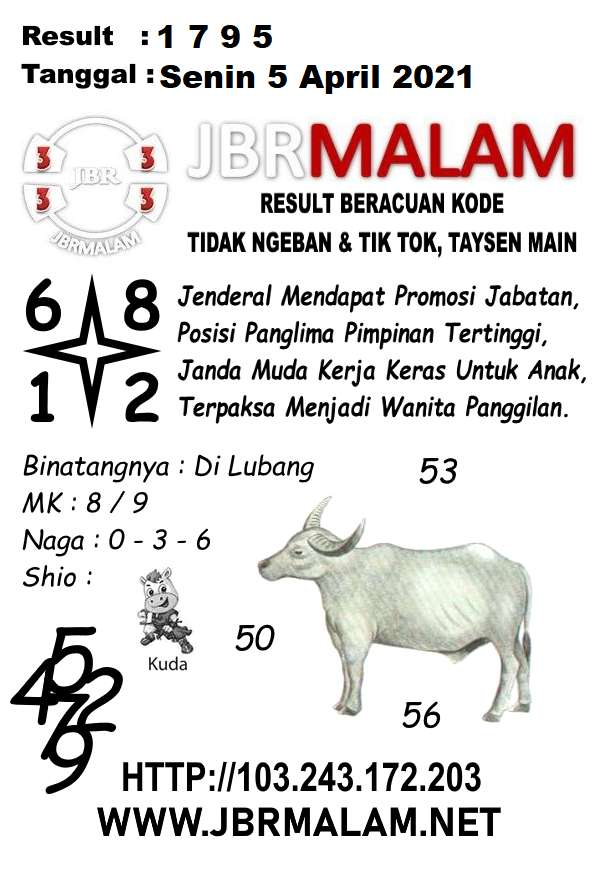 JBR Malam HK Senin 05 April 2021