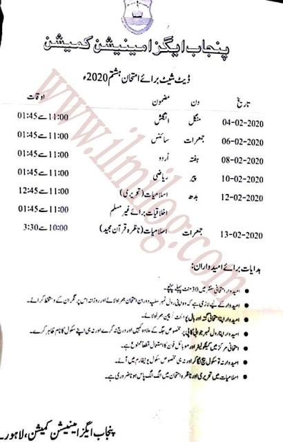 Punjab Examination Commission PEC