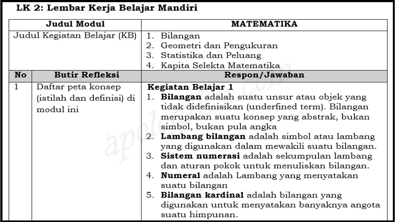 Contoh LK1 Matematika