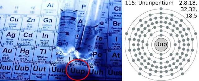 El Elemento 115 sugerido como el «combustible de Ovnis» es agregado ...