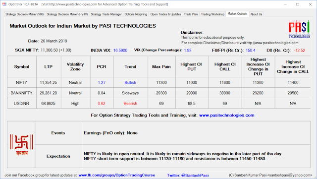 Indian Market Outlook: March 26, 2019