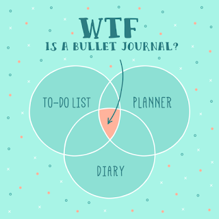 https://www.buzzfeed.com/rachelwmiller/how-to-start-a-bullet-journal?utm_term=.ri3bkLQZLd#.wtew6xopxe