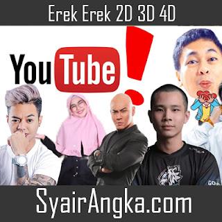 Erek Erek Menjadi Youtuber 2D 3D 4D