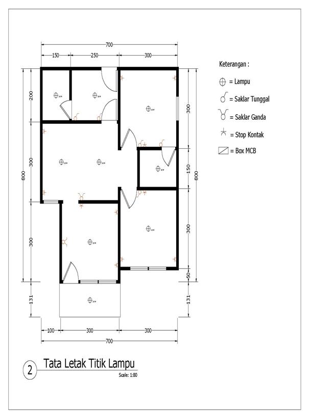 Menghitung Biaya Instalasi Listrik Rumah