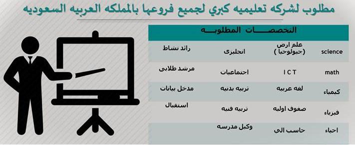 فوراً للسعودية للعام الدراسى القادم معلمين لجمع التخصصات ومرشد طلابى وموظفين لكبرى المدارس - التقديم على الانترنت