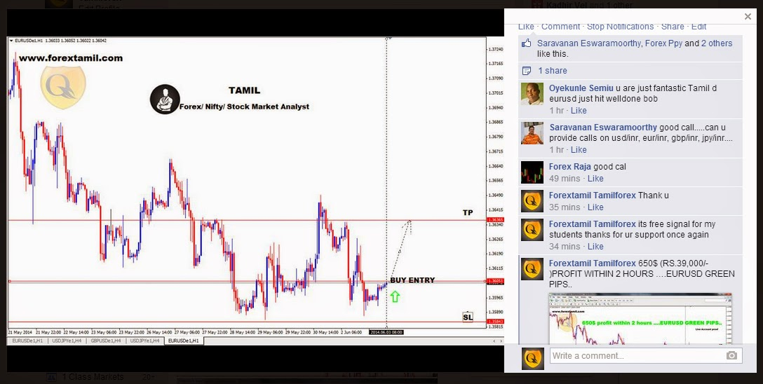 Best Forex education in India, best online Forex trading education in India, Forex education online,forextamil, tradingwithtamil,forexintamil,tamilforex,