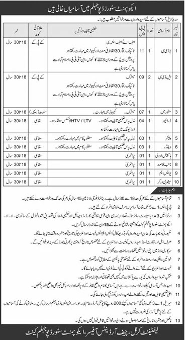 Latest Pak Army Equipment Stores Depot  Jobs Opportunities 2020