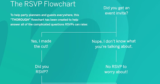 RSVP's Do's and Don'ts for any event