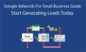 Google Adwords tiny business guide