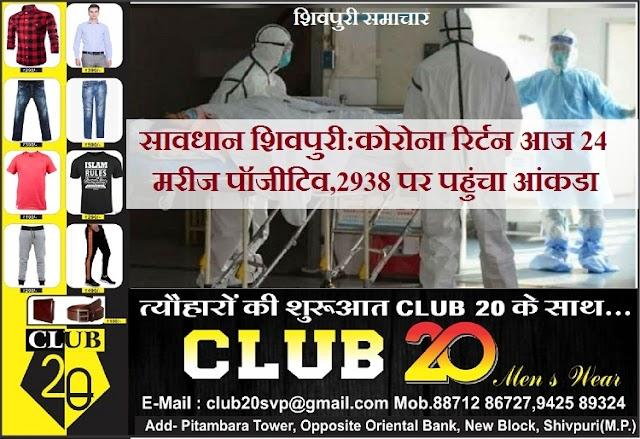 सावधान शिवपुरी: कोरोना रिर्टन आज 24 मरीज पॉजीटिव, 2938 पर पहुंचा आंकडा - Shivpuri News