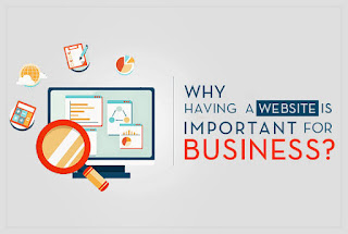 Importance of website for company