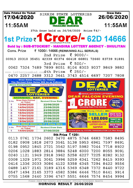 Sikkim State Lottery Sambad 17-04-2020 Today Result 11.55 AM