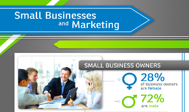 Small Business and Marketing #infographic