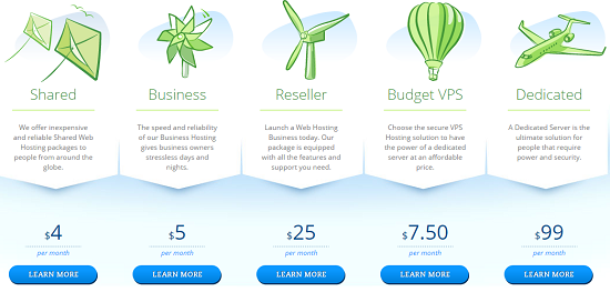 Hostwinds Pricing, Shared Hosting Pricing