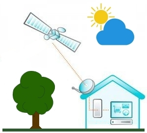 Proveedores de Internet Satelital en Venezuela